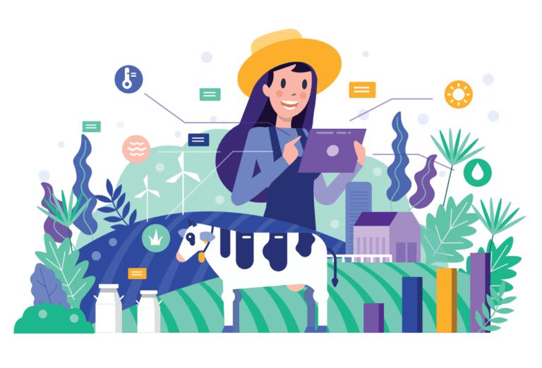 the digitized farm by sensative